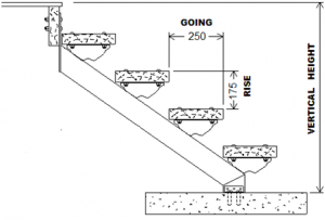 Configuration 1 U2013 Landing To Ground (bolt Down Footing)